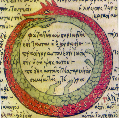 Image from a 15th century illuminated manuscript on alchemy showing an ouroboros, a serpent swallowing its own tail. Via Wikimedia Commons